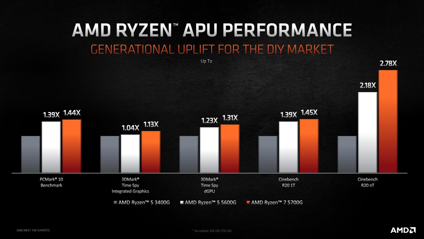 amd-ryzen-5000g-desktop-apus-launch-_-ryzen-7-5700g-ryzen-5-5600g-_4