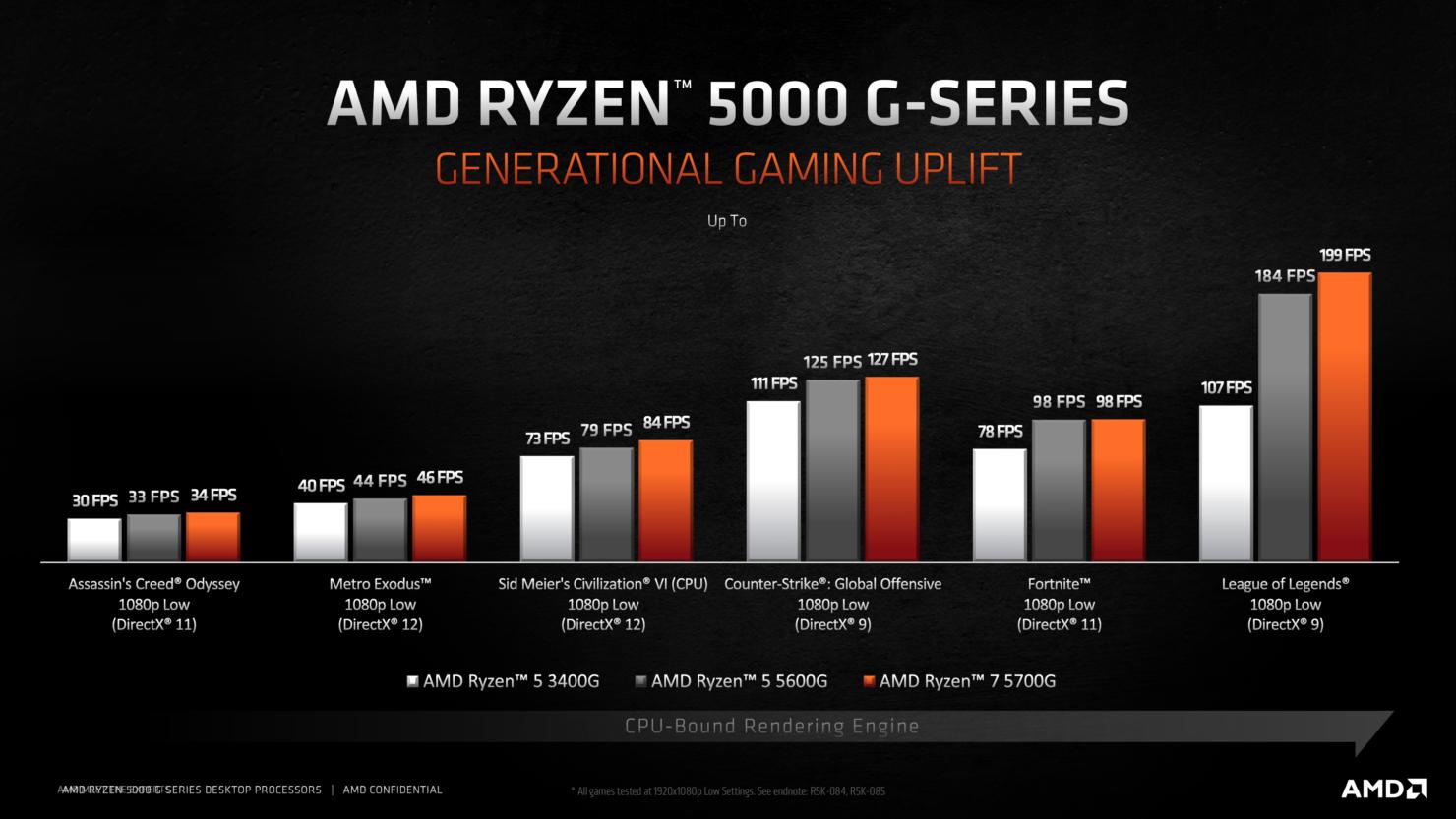 amd-ryzen-5000g-desktop-apus-launch-_-ryzen-7-5700g-ryzen-5-5600g-_5