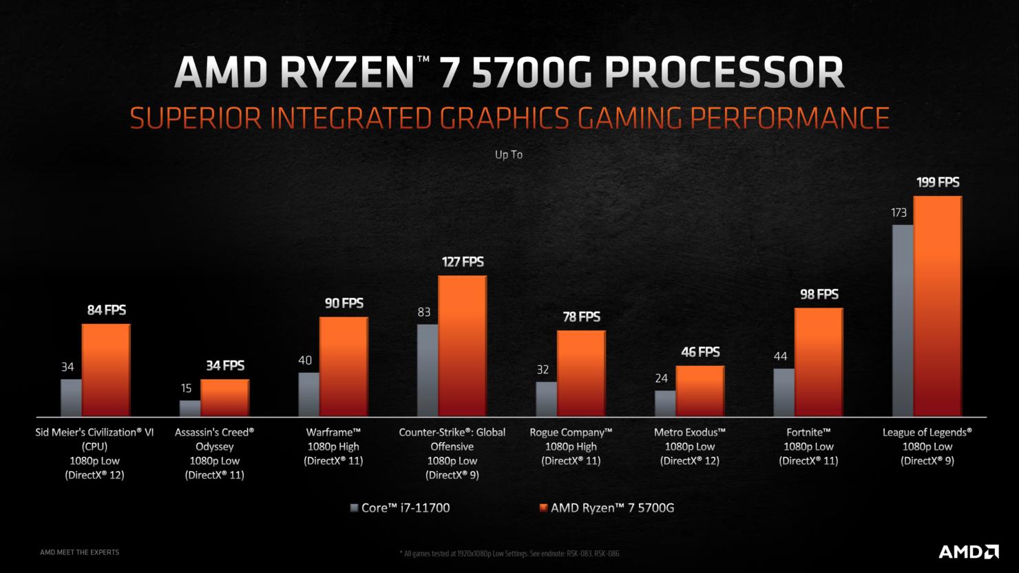 amd-ryzen-5000g-desktop-apus-launch-_-ryzen-7-5700g-ryzen-5-5600g-_7
