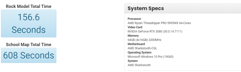amd-ryzen-threadripper-pro-5995wx-zen-3-flagship-cpu-benchmark-on-sharkstooth-platform-_2