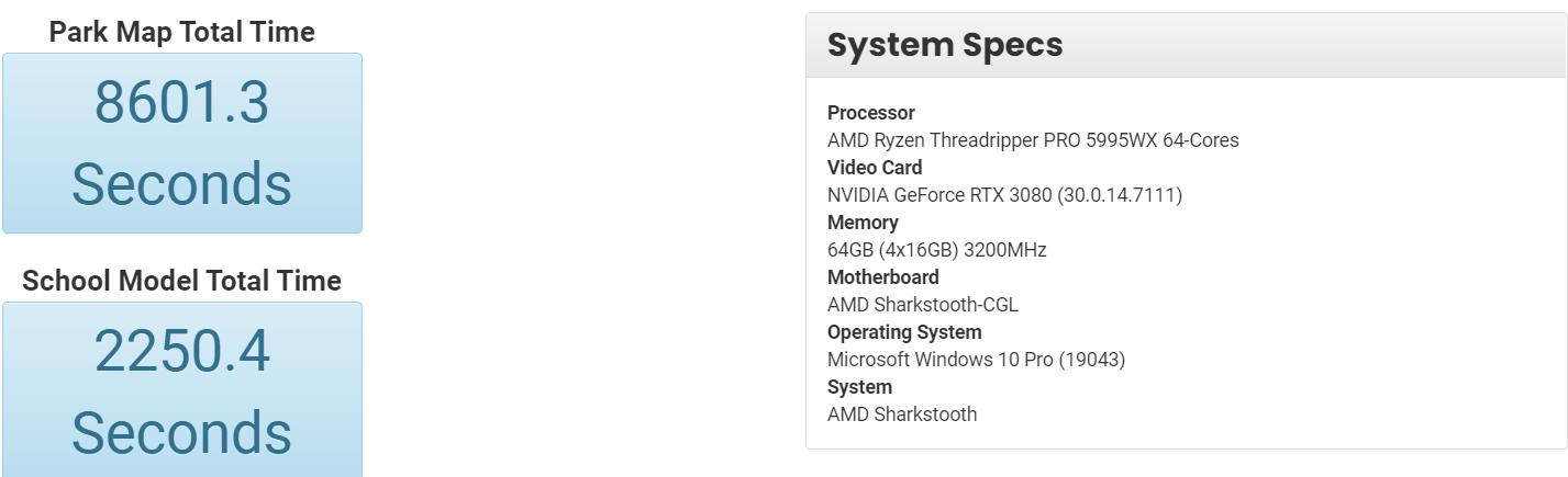 amd-ryzen-threadripper-pro-5995wx-zen-3-flagship-cpu-benchmark-on-sharkstooth-platform-_3