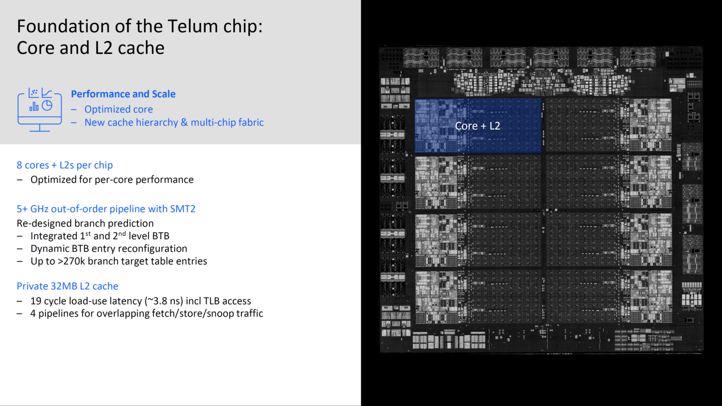 ibm-z-telum-chip-processor-_-samsung-7nm-_2