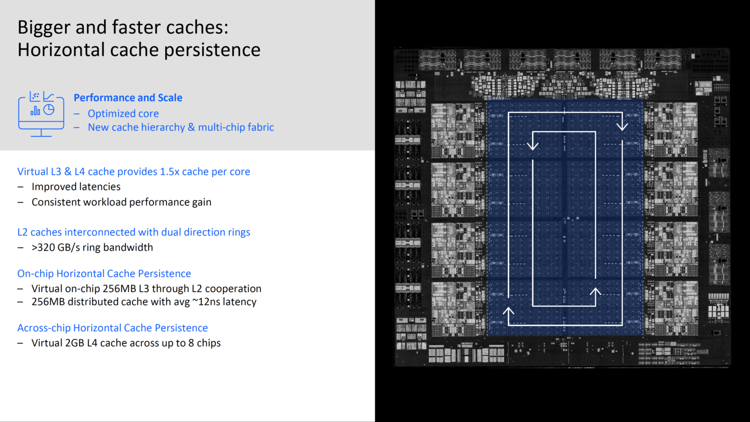ibm-z-telum-chip-processor-_-samsung-7nm-_3