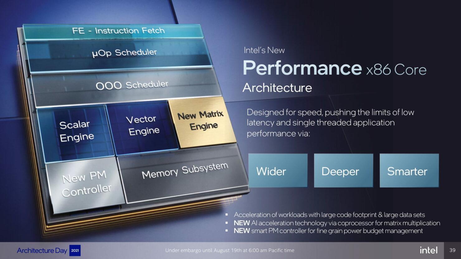 intel-architecture-day-2021_pressdeck_final_embargo-compressed-039
