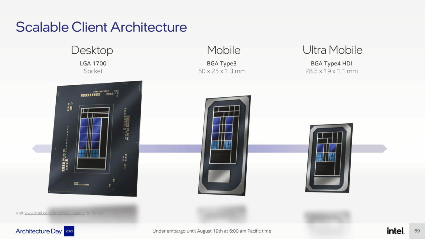 Intel's 12th Gen Alder Lake-P Rocks 14 Cores, Alder Lake-M Rock 10 Cores, First Laptop CPU Platform To Support DDR5 Memory