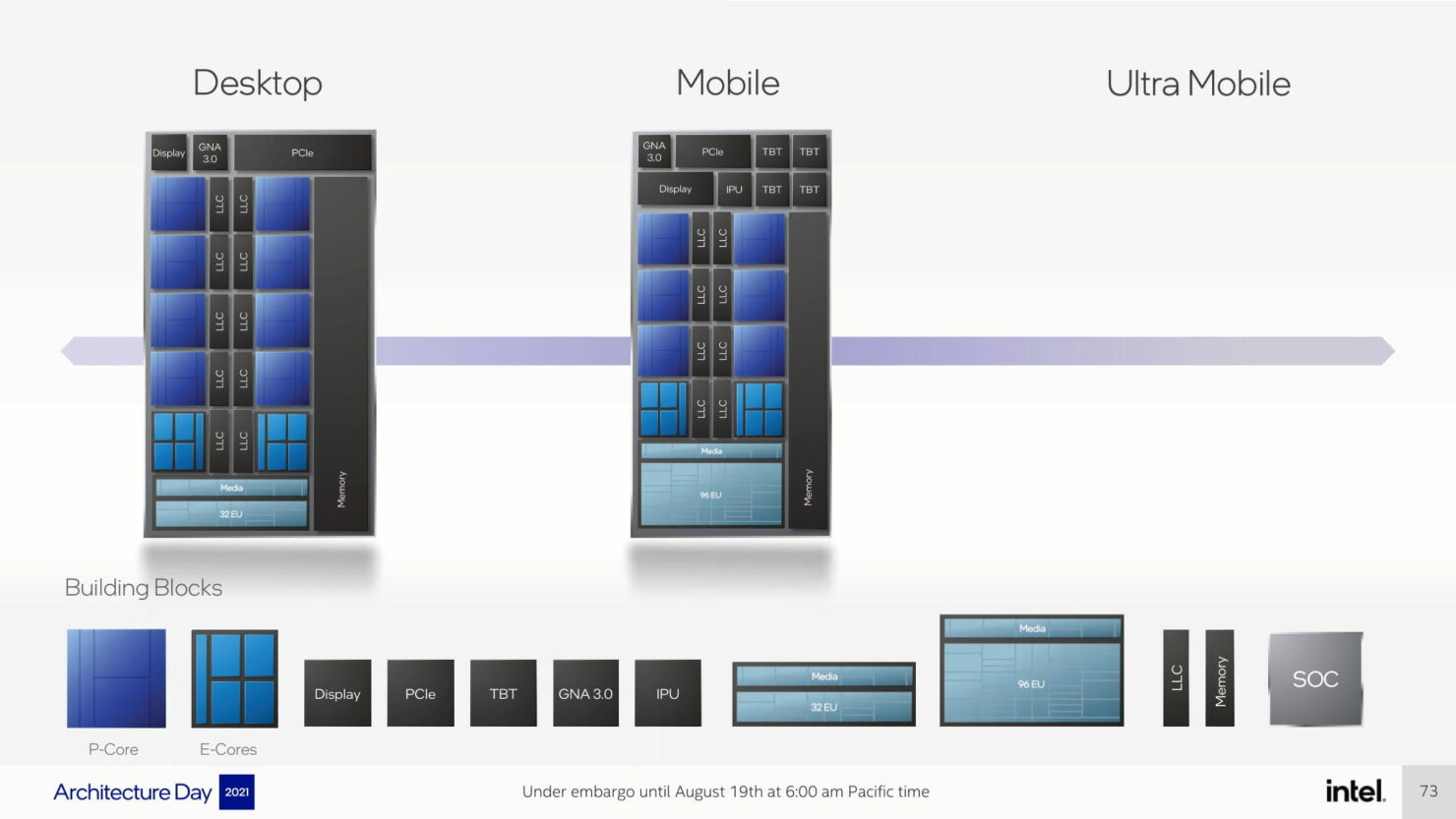 intel-architecture-day-2021_pressdeck_final_embargo-compressed-073