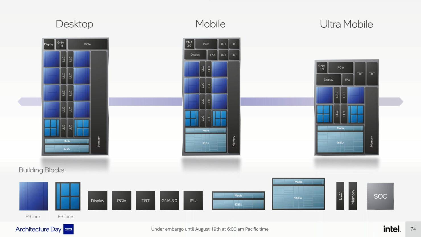 intel-architecture-day-2021_pressdeck_final_embargo-compressed-074