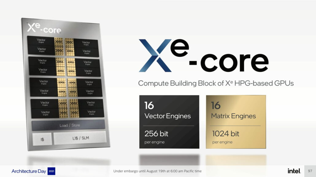 Intel's Flagship ARC Graphics Card With Xe-HPG Alchemist GPU To Tackle AMD RX 6700 XT & NVIDIA RTX 3070 2