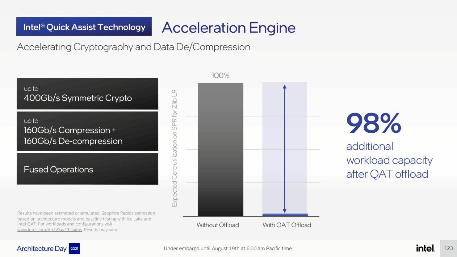 intel-architecture-day-2021_pressdeck_final_embargo-compressed-123