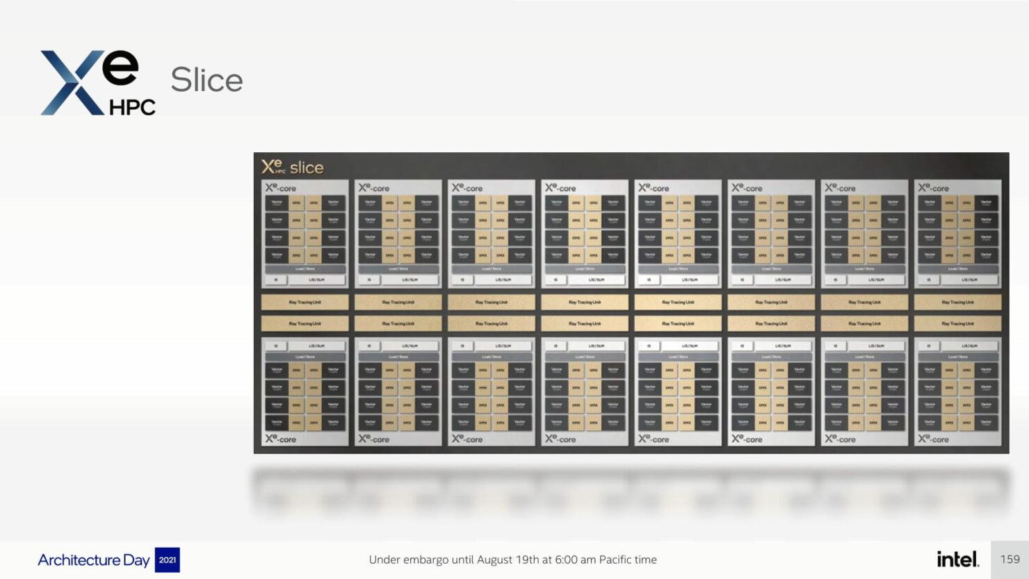 intel-architecture-day-2021_pressdeck_final_embargo-compressed-159