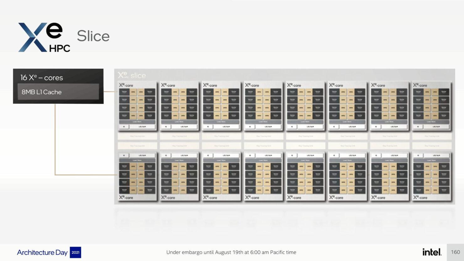 intel-architecture-day-2021_pressdeck_final_embargo-compressed-160