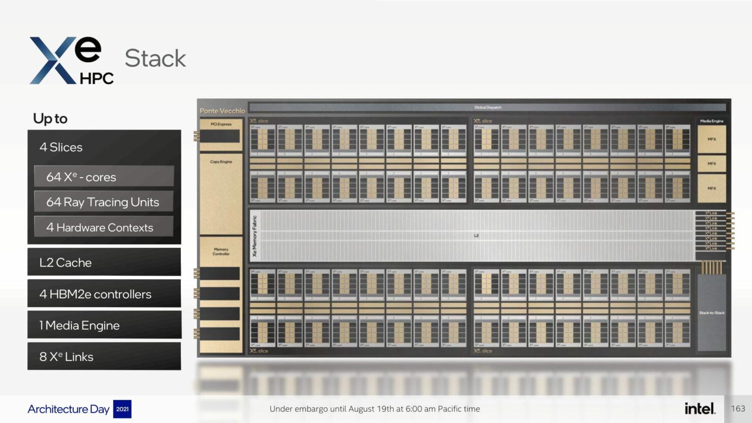 intel-architecture-day-2021_pressdeck_final_embargo-compressed-163