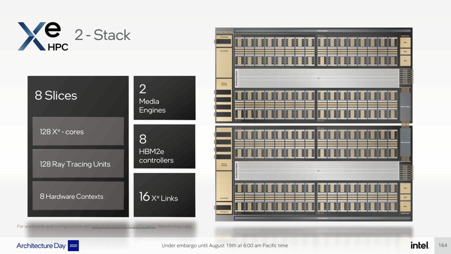 intel-architecture-day-2021_pressdeck_final_embargo-compressed-164