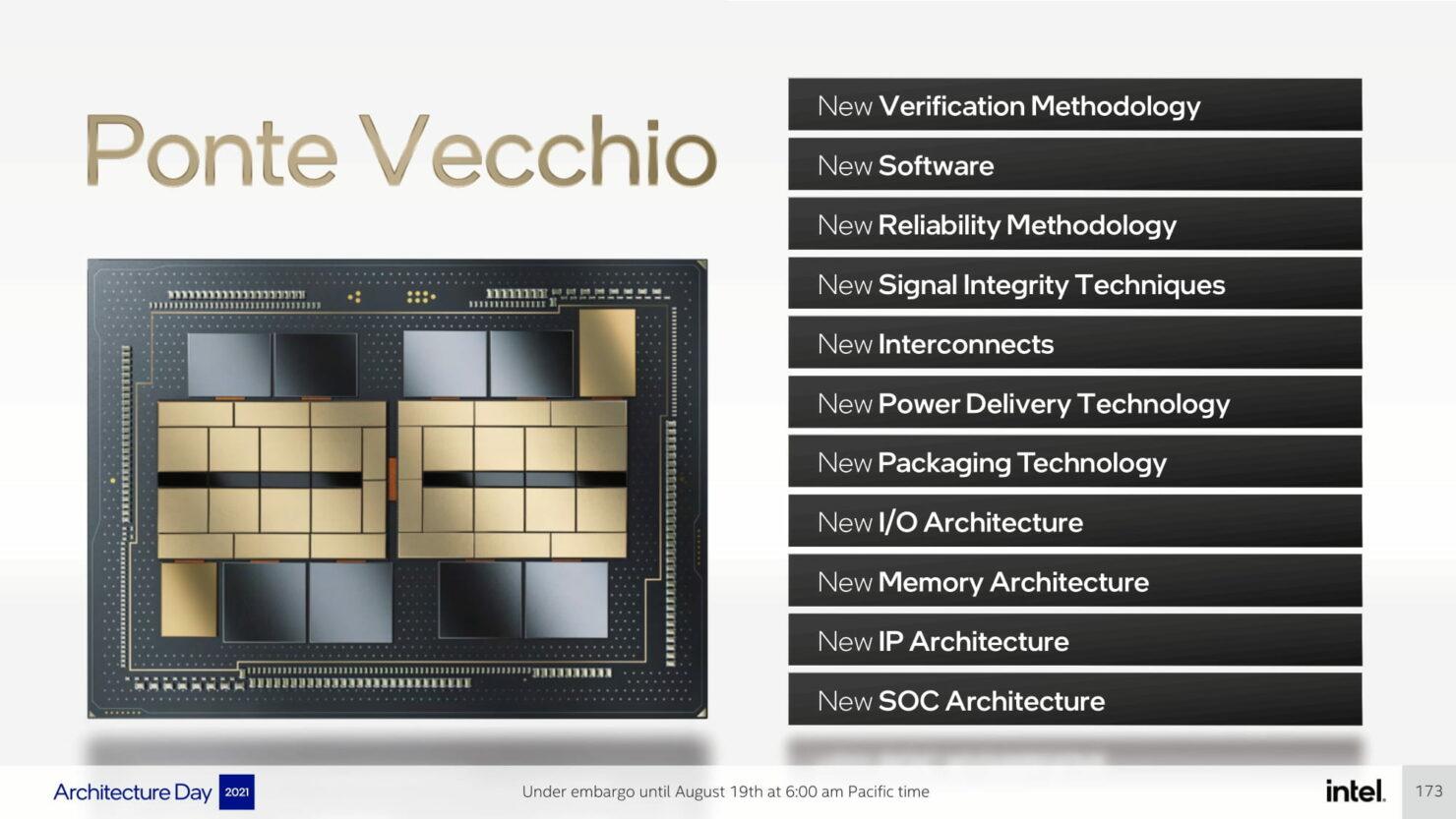 intel-architecture-day-2021_pressdeck_final_embargo-compressed-173