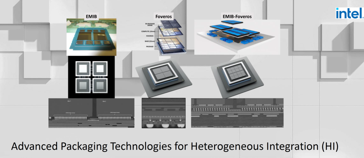 intel-sapphire-rapids-sp-xeon-hbm-cpu-ponte-vecchio-gpu-with-emib-forveros-packaging-technologies-_1