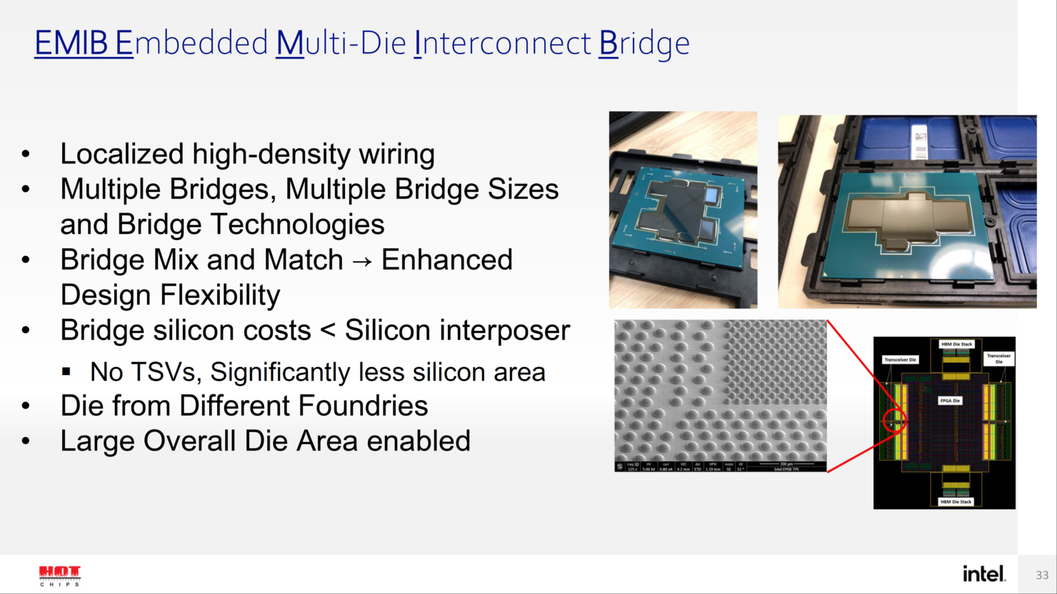 intel-sapphire-rapids-sp-xeon-hbm-cpu-ponte-vecchio-gpu-with-emib-forveros-packaging-technologies-_3