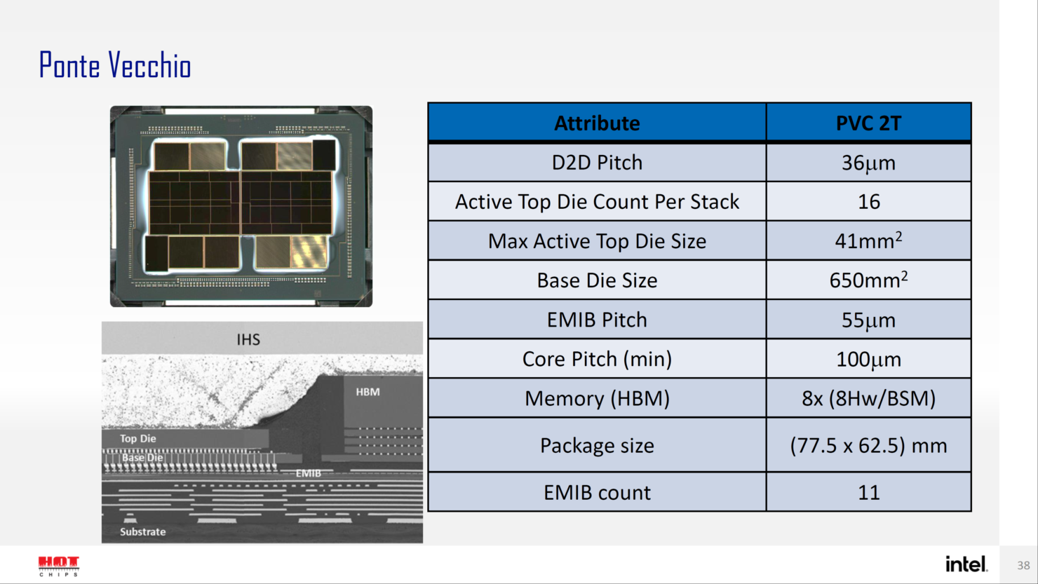 intel-sapphire-rapids-sp-xeon-hbm-cpu-ponte-vecchio-gpu-with-emib-forveros-packaging-technologies-_8