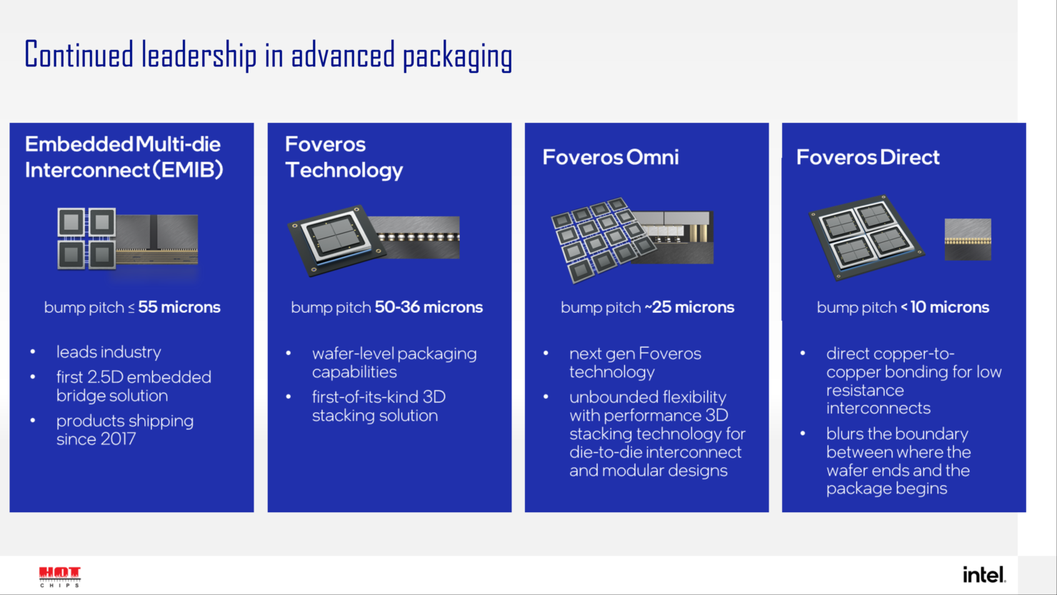 intel-sapphire-rapids-sp-xeon-hbm-cpu-ponte-vecchio-gpu-with-emib-forveros-packaging-technologies-_9