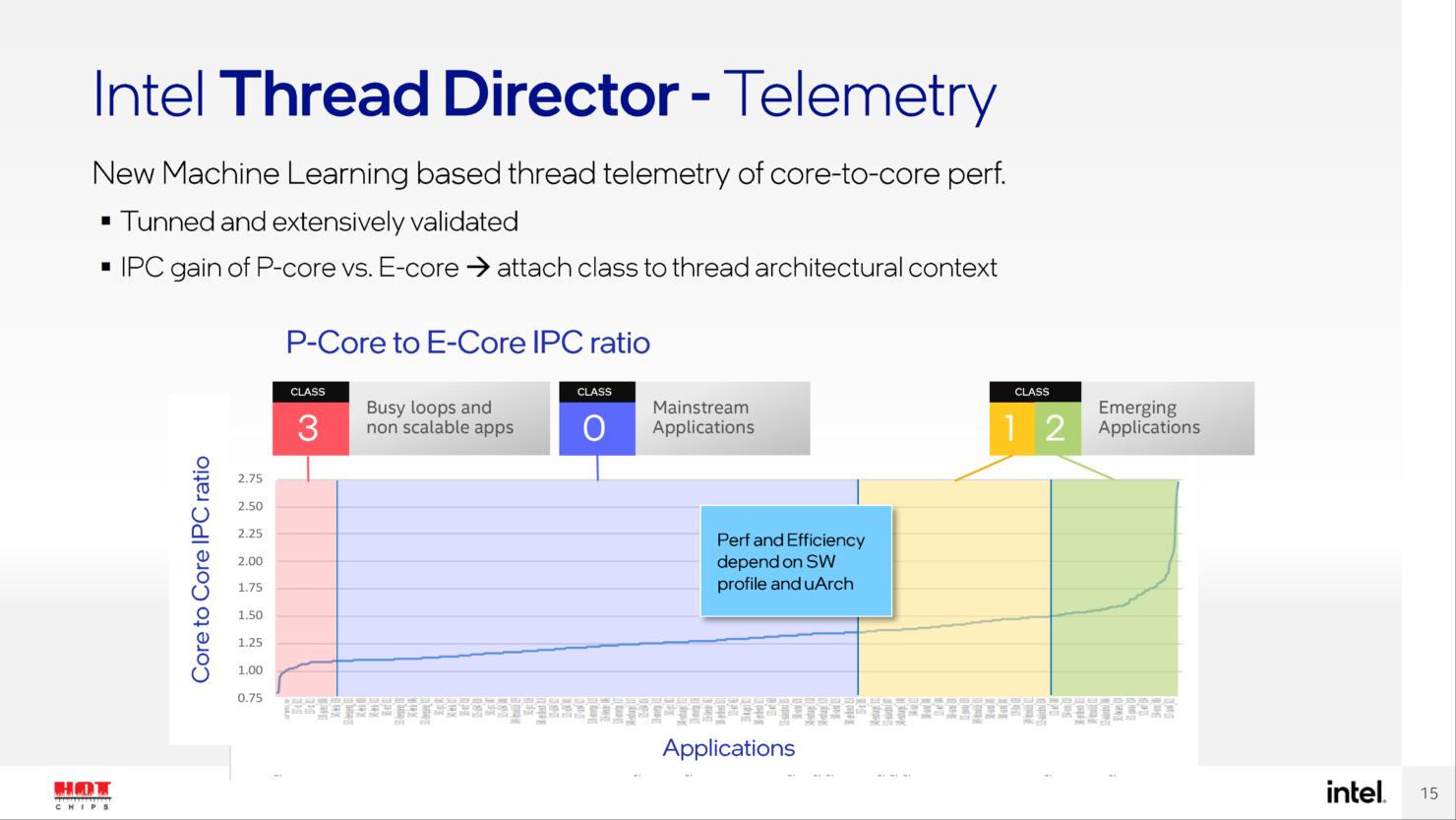 intel-thread-director-for-alder-lake-cpus-_2