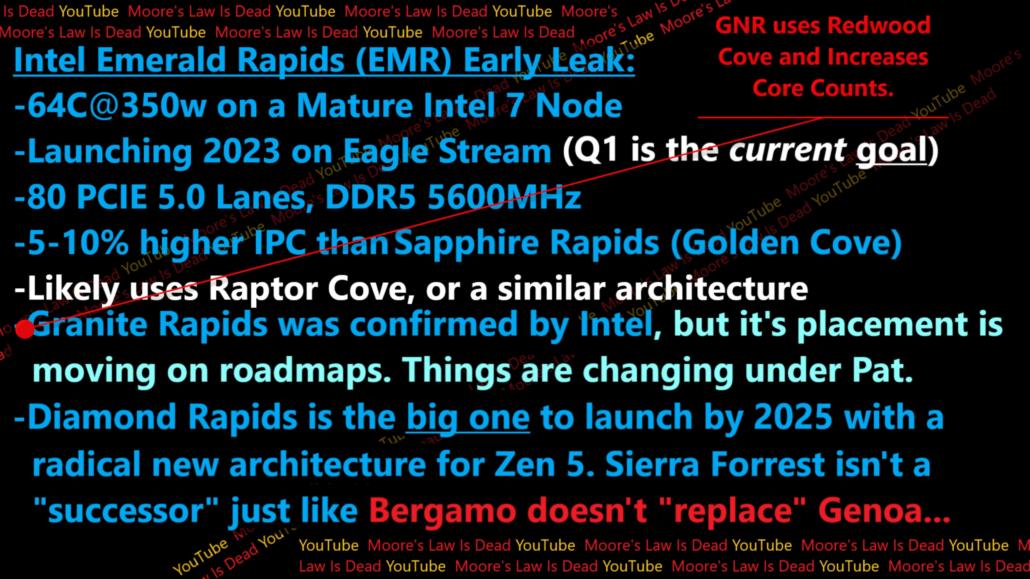 Intel's Next-Gen Xeon CPUs which include Emerald Rapids-SP, Granite Rapids-SP & Diamond Rapids-SP have been detailed. (Image Source: MLID)