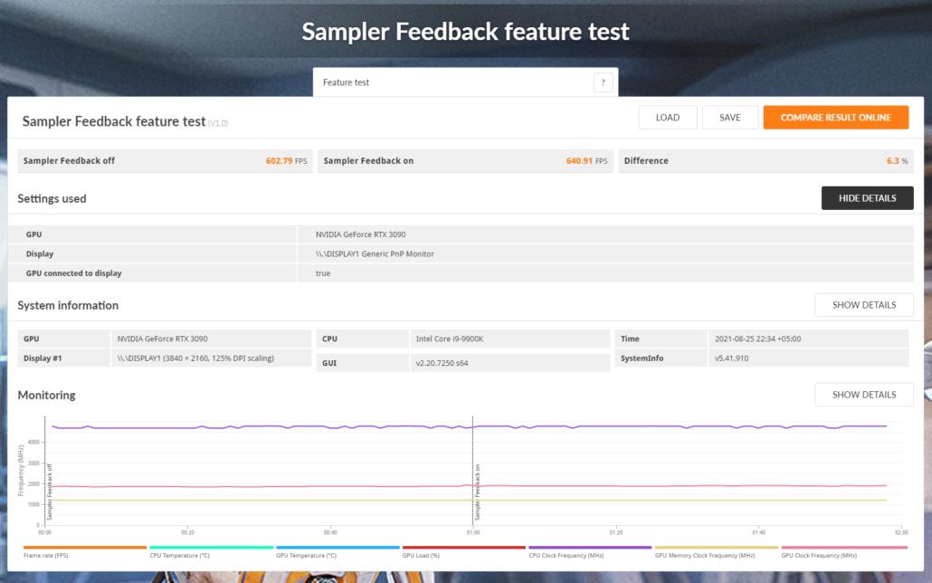 NVIDIA GeForce RTX 3090 Sampler Feedback Benchmark 3DMark