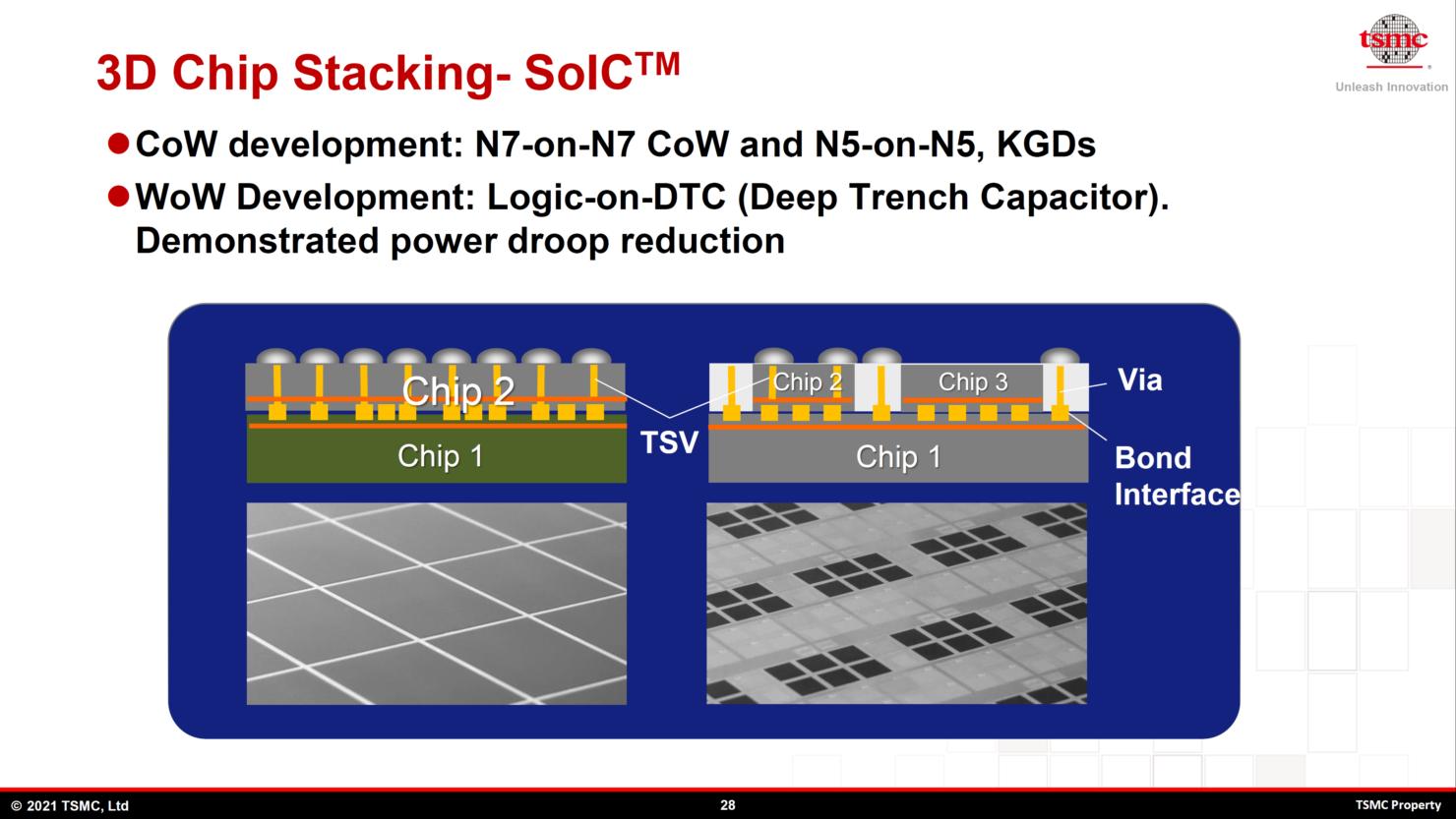 tsmc-advanced-packaging-technologies-cowos-_10