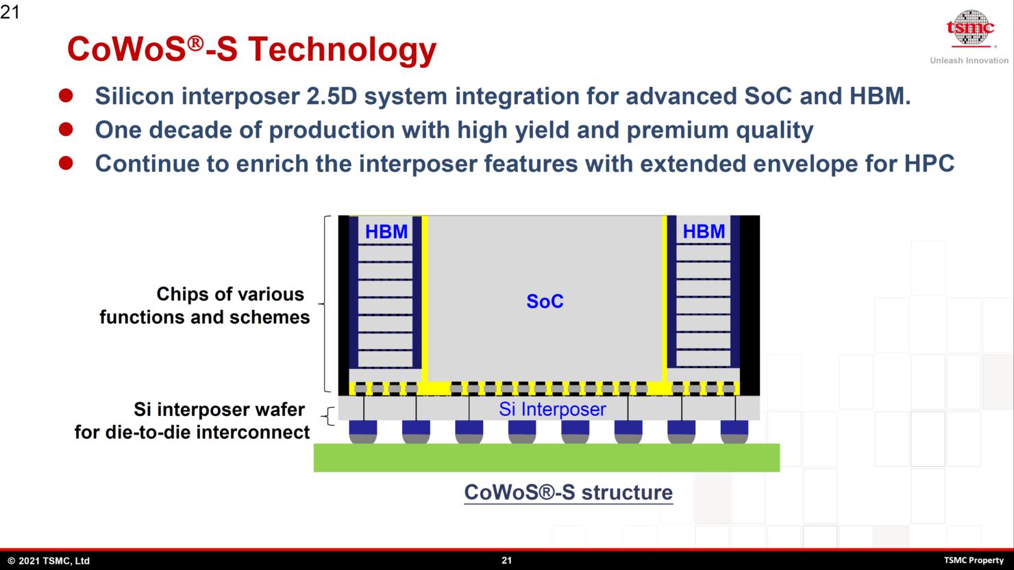 tsmc-advanced-packaging-technologies-cowos-_4