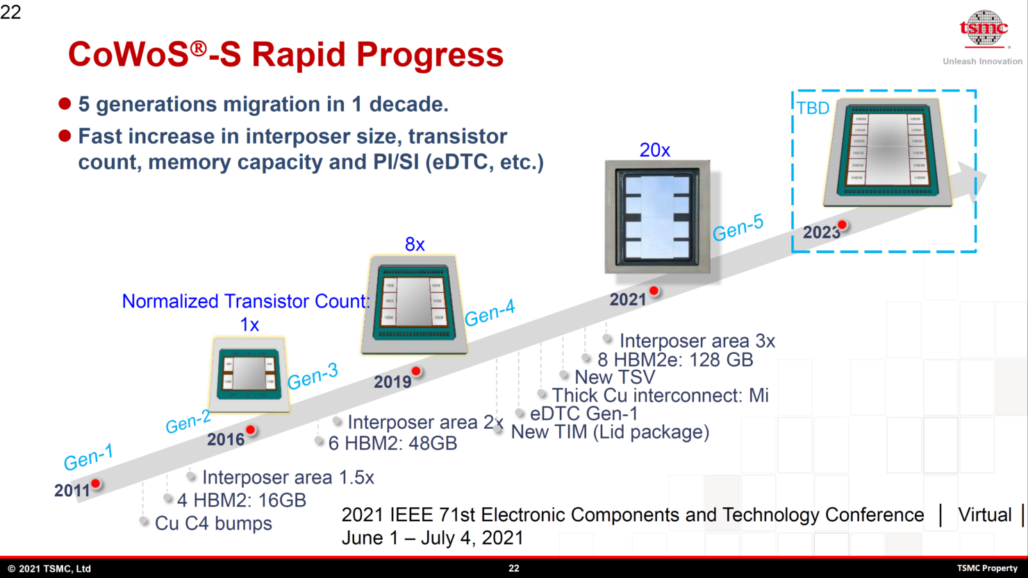 tsmc-advanced-packaging-technologies-cowos-_5