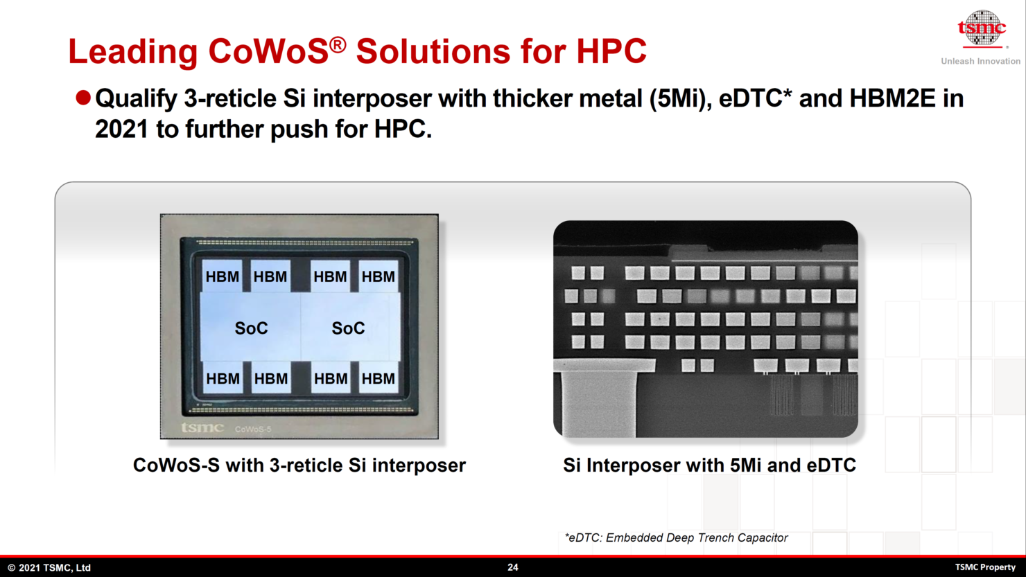 tsmc-advanced-packaging-technologies-cowos-_6