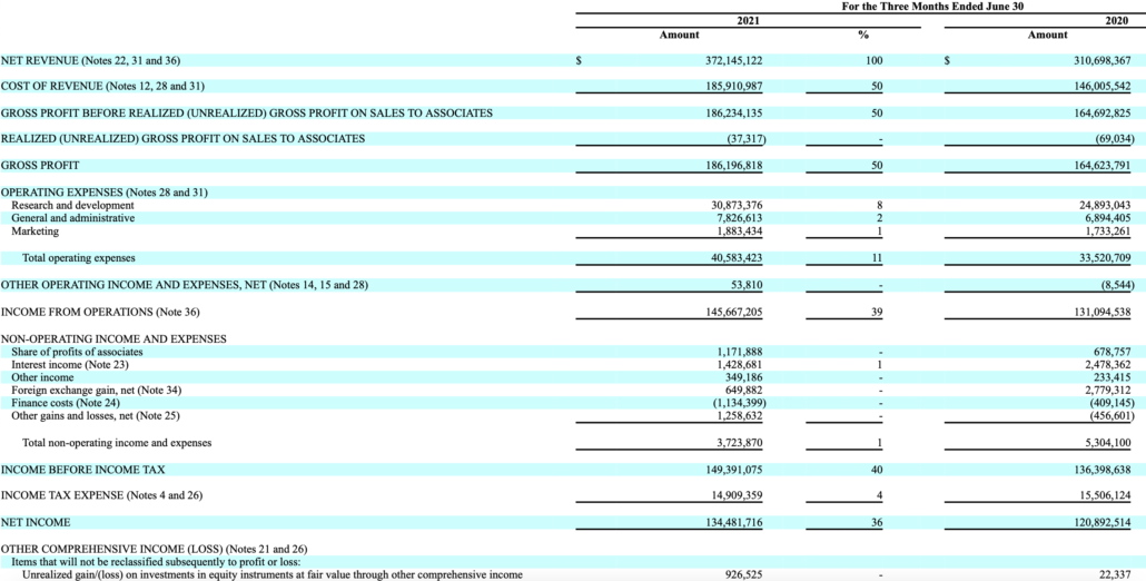 TSMC Q2 2021 Earnings report