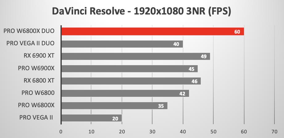 amd-radeon-pro-w6800x-duo-big-navi-21-graphics-card-benchmarks-_2