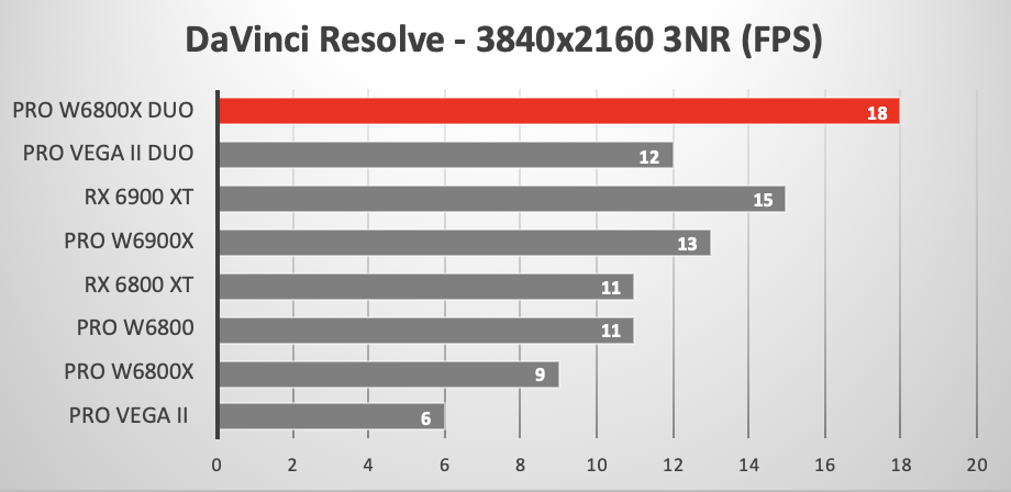 amd-radeon-pro-w6800x-duo-big-navi-21-graphics-card-benchmarks-_3