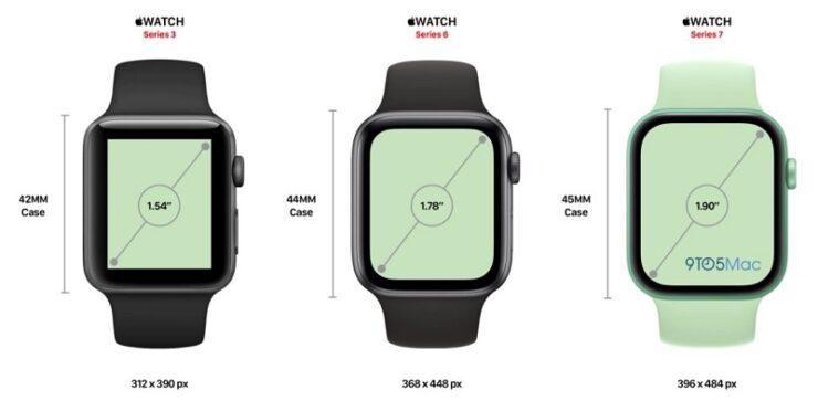 Apple Watch Display Series 7