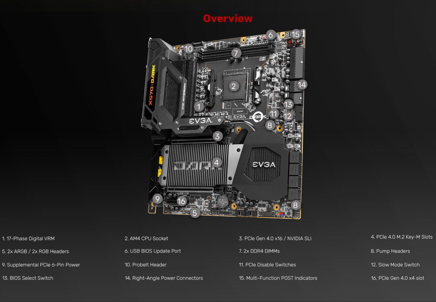 evga-x570-dark-motherboard-_2