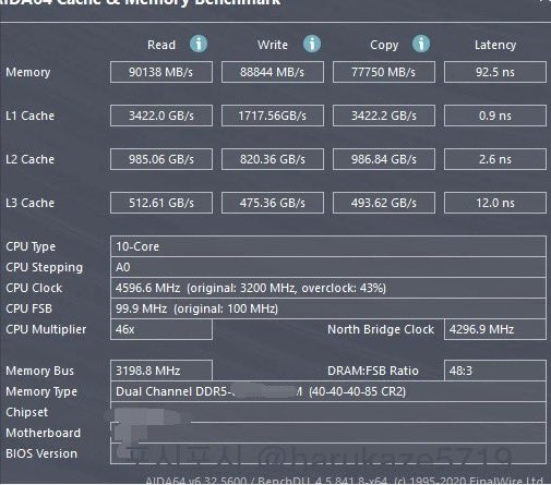 Surprisingly High Latency Discovered During Alder Lake Test With DDR5-6400 Memory