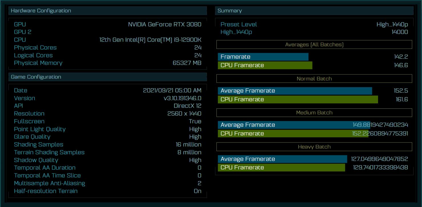 intel-core-i9-12900k-ashes-of-the-singularity-benchmark