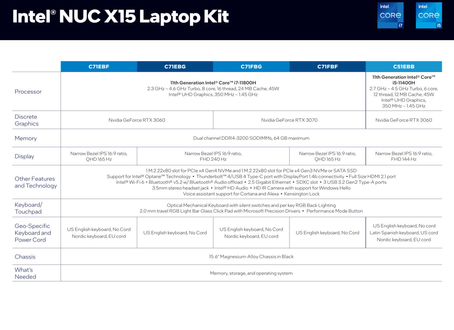 intel-nuc-x15-reference-gaming-laptop-kit-with-tiger-lake-h-cpu-nvidia-geforce-rtx-30-series-gpus-_3