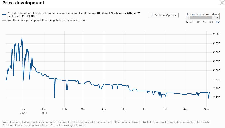Price Graph of AMD Ryzen seven 5800X on Geizhals