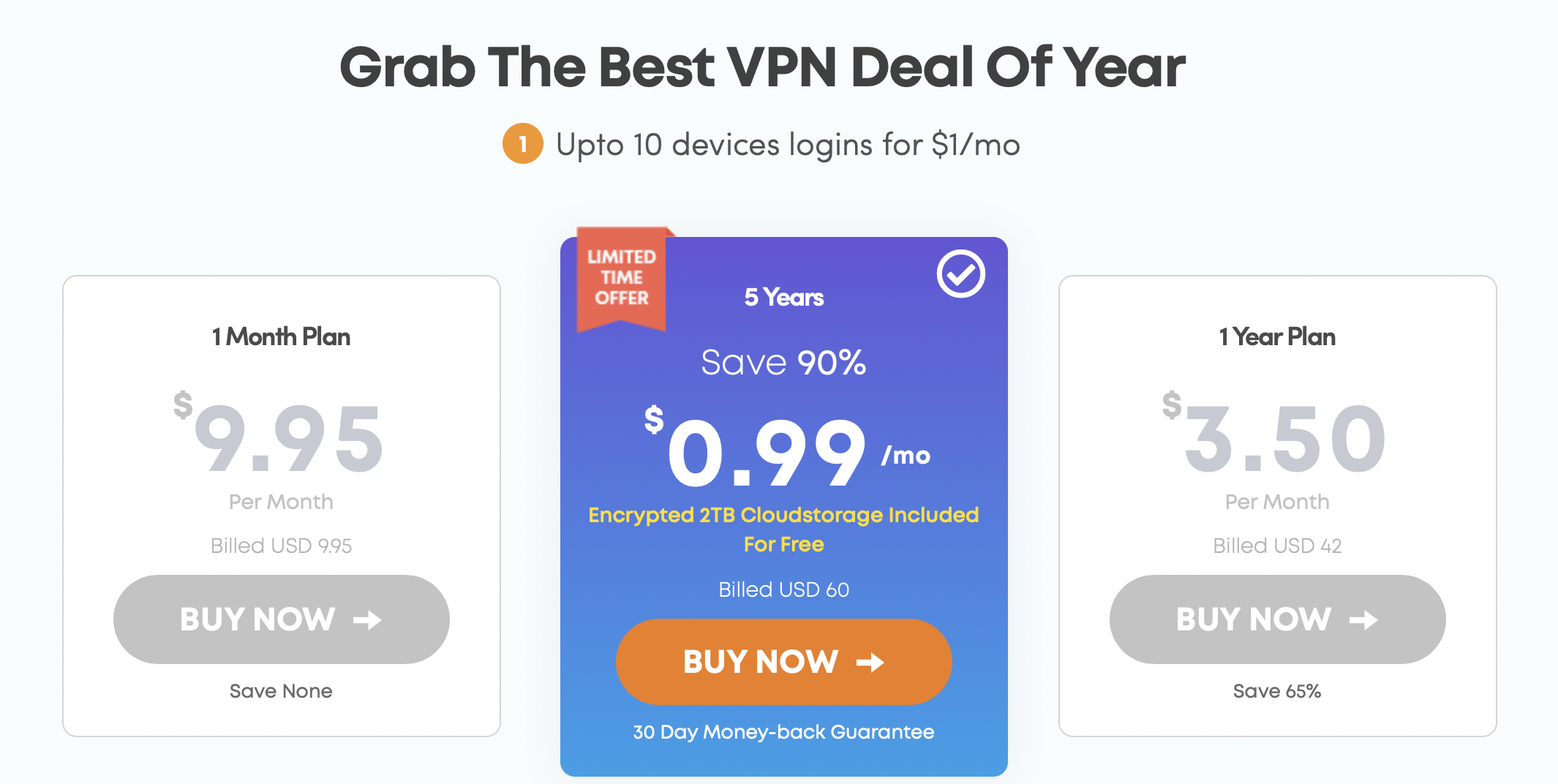 ivacy pricing plan