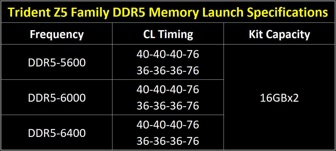 08 trident z5 launch spec table eng