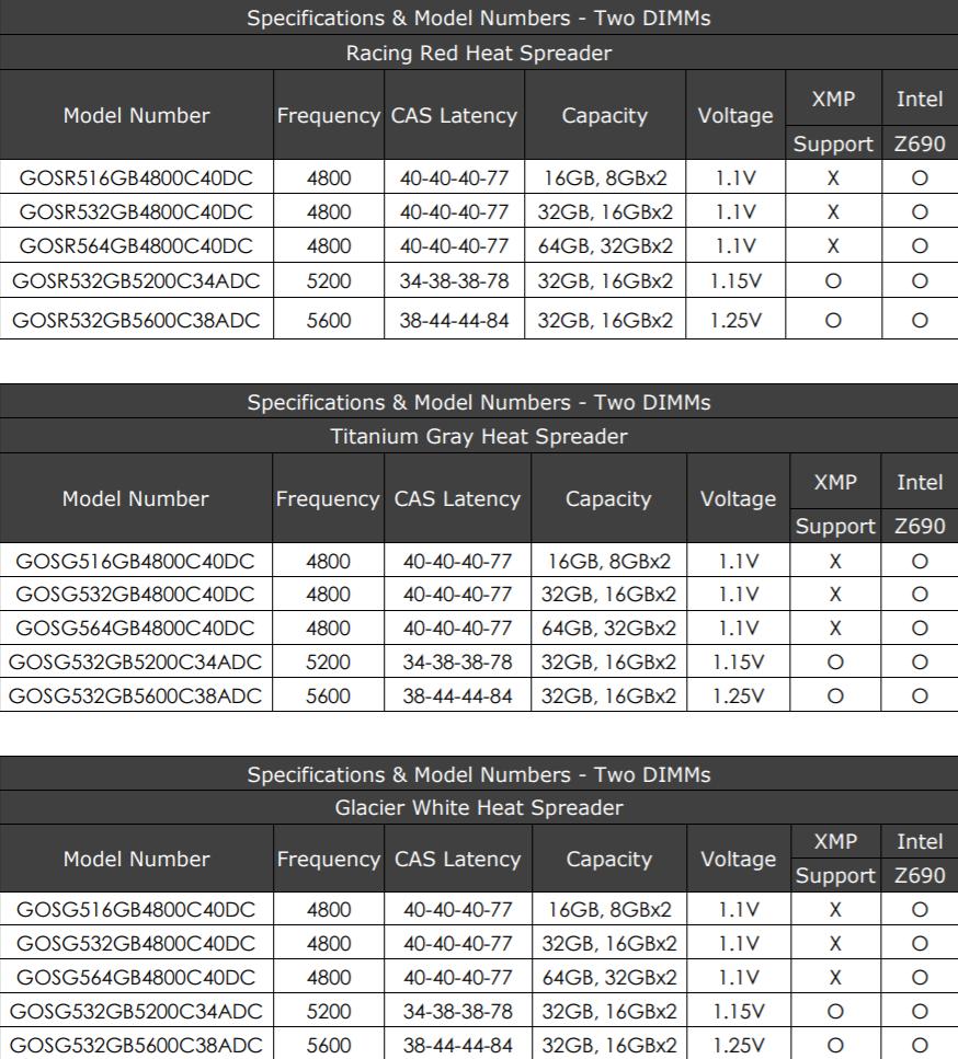 geil-polaris-ddr5-memory-kits-dual-dimm