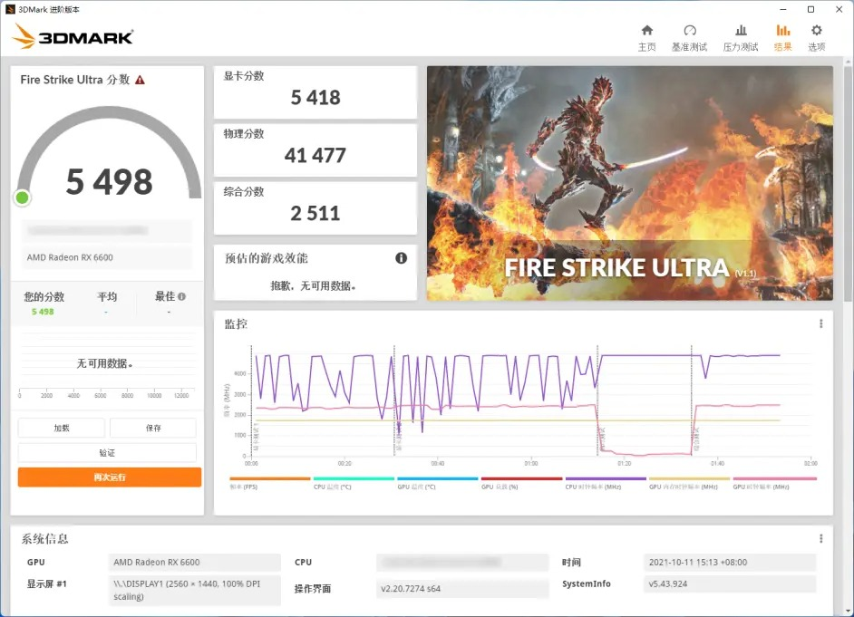 intel-core-i9-12900k-alder-lake-cpu-benchmarks-_-3dmark-firestrike-ultra