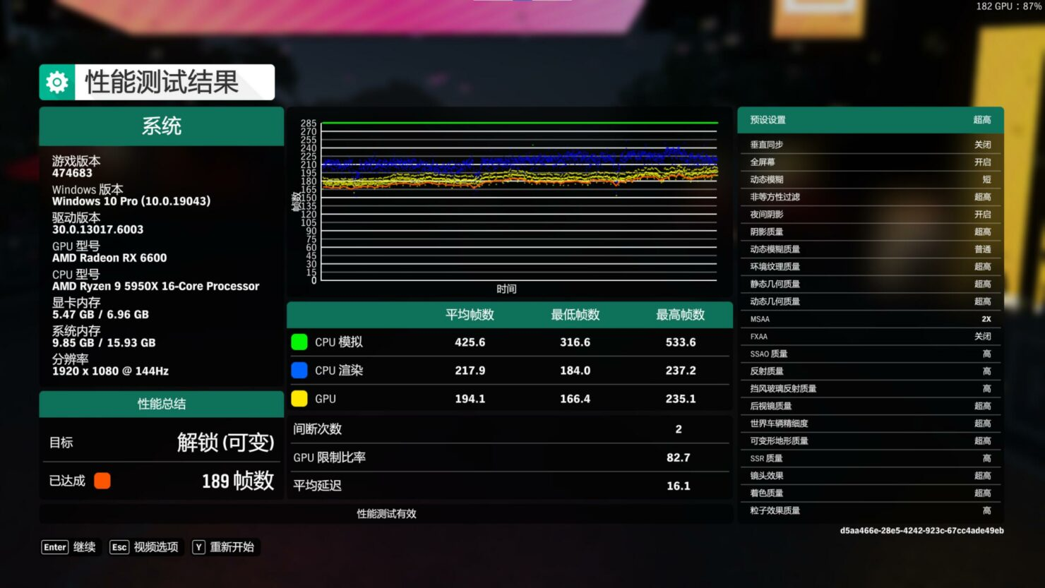 intel-core-i9-12900k-alder-lake-cpu-benchmarks-_-forza-horizon-4-vs-ryzen-9-5950x