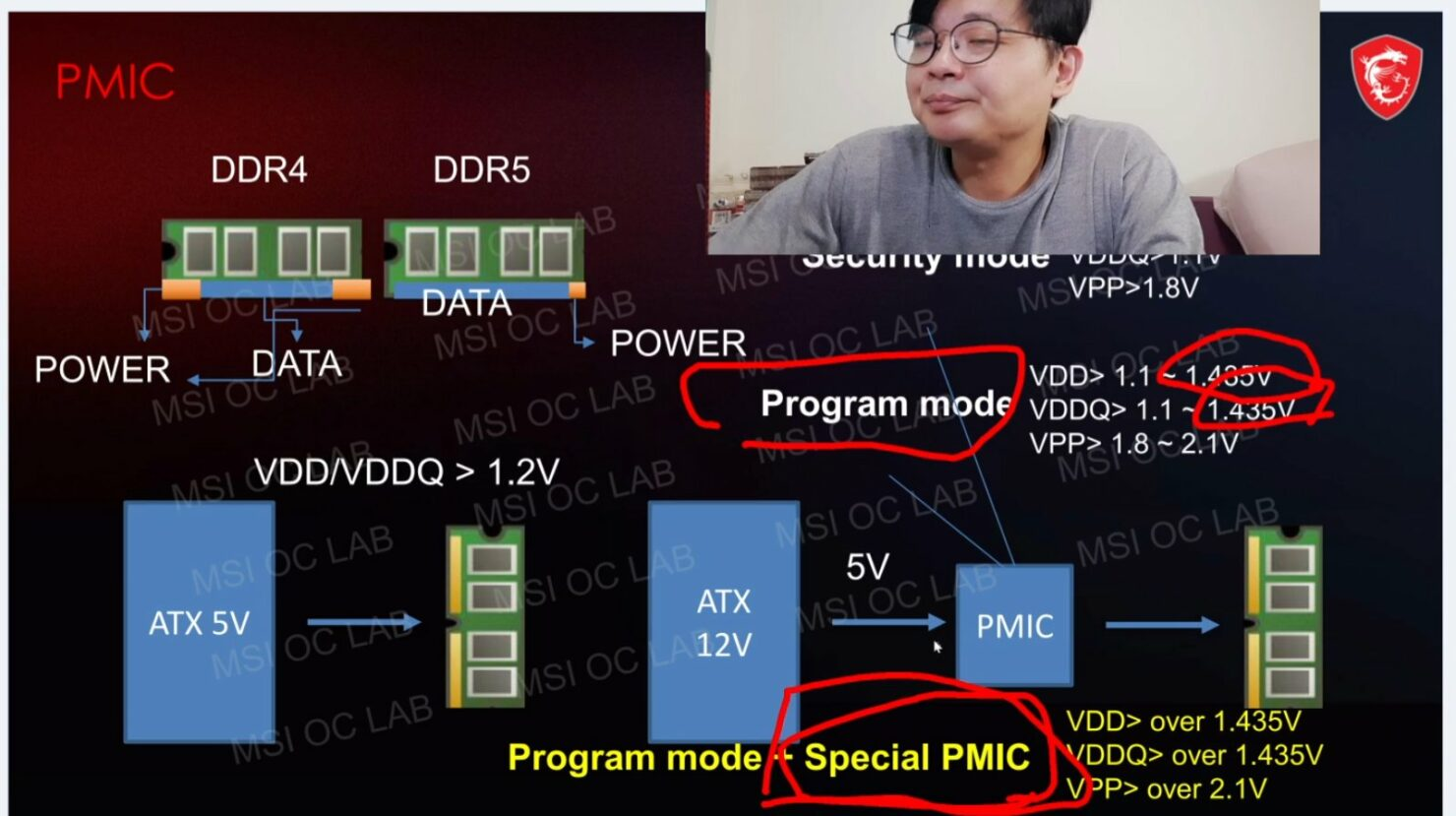 msi-ddr5-memory-power-supply-voltage-pmic-_2