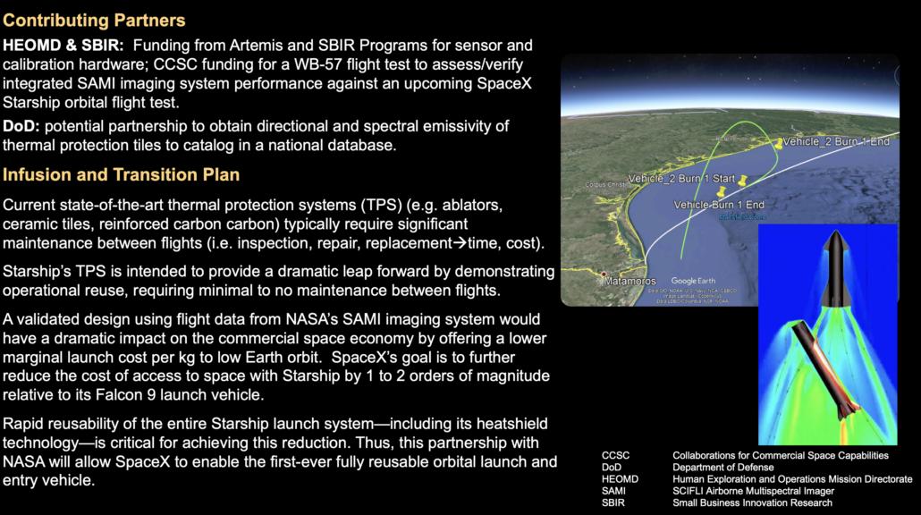 NASA SpaceX Starship heat shield reusable