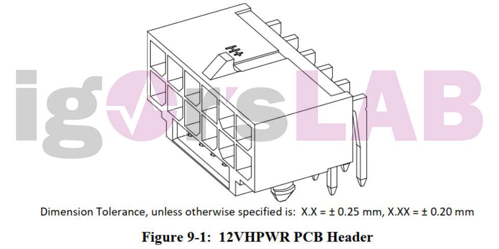 pcie-gen-5-0-conector-de-alta-potencia-600w-para-geforce-rtx-3090-ti-_1